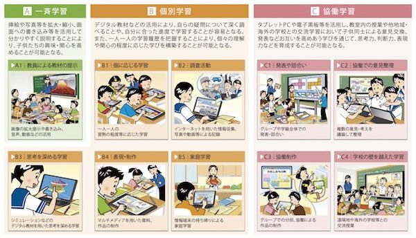 ict_teaching_types